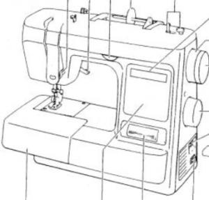 n hmaschine brother boutique 10 15 21 30. Black Bedroom Furniture Sets. Home Design Ideas